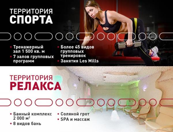 Территория фитнеса: тренажерный зал, 7 залов и более 45 видов групповых тренировок, занятия Les Mills, банный комплекс с 8 видами бань, соляной грот и SPA-массаж